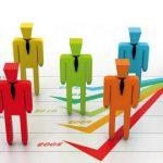 Dịch vụ tăng giảm vốn điều lệ tại Đà Nẵng